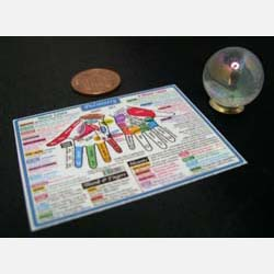 Crystal Ball and Palmestry Chart